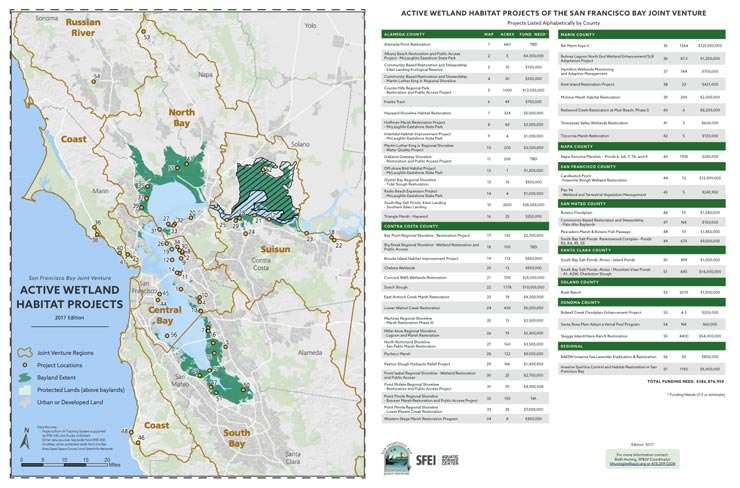 SFBJV Active Wetland Habitat Projects 2017